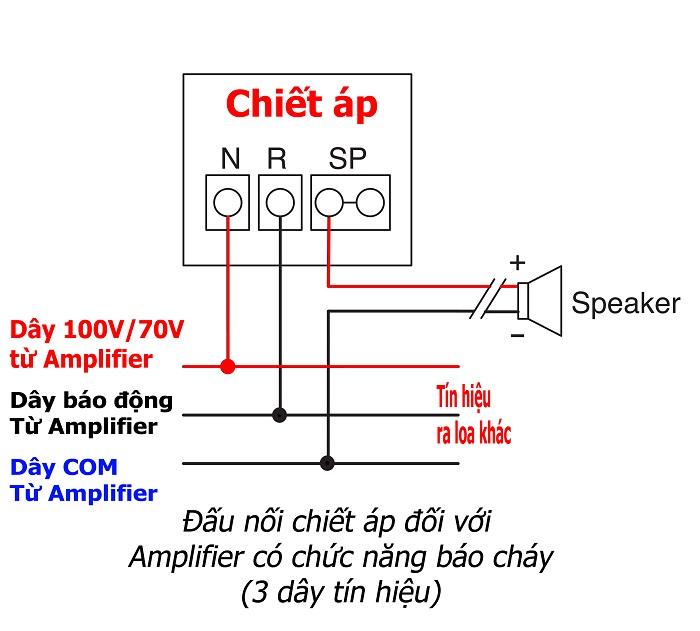 dau-chiet-ap-voi-amli-co-chuc-nang-bao-chay